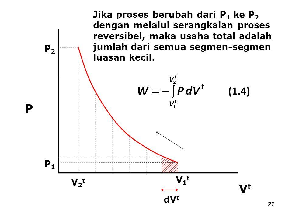 27 P VtVt P1P1 dVtdVt Jika proses berubah dari P 1 ke P 2 dengan melalui serangkaian proses reversibel, maka usaha total adalah jumlah dari semua segm