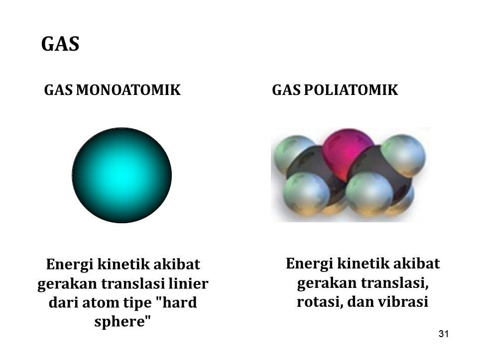 31 GAS MONOATOMIKGAS POLIATOMIK Energi kinetik akibat gerakan translasi linier dari atom tipe