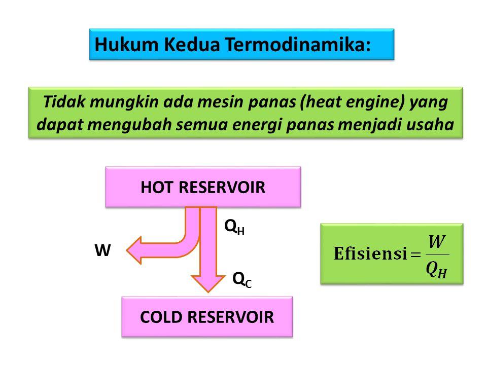 Hukum Kedua Termodinamika: Tidak mungkin ada mesin panas (heat engine) yang dapat mengubah semua energi panas menjadi usaha HOT RESERVOIR W COLD RESER