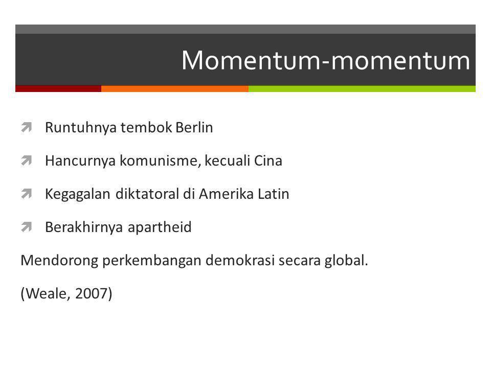 Momentum-momentum  Runtuhnya tembok Berlin  Hancurnya komunisme, kecuali Cina  Kegagalan diktatoral di Amerika Latin  Berakhirnya apartheid Mendor