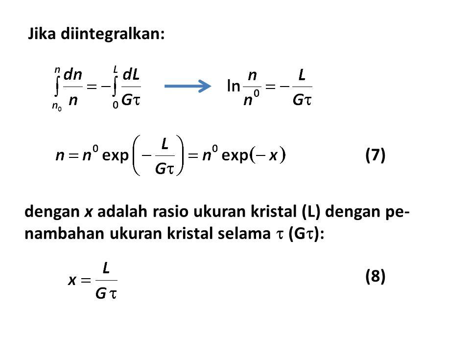 Jika diintegralkan: dengan x adalah rasio ukuran kristal (L) dengan pe- nambahan ukuran kristal selama  (G  ): (7) (8)