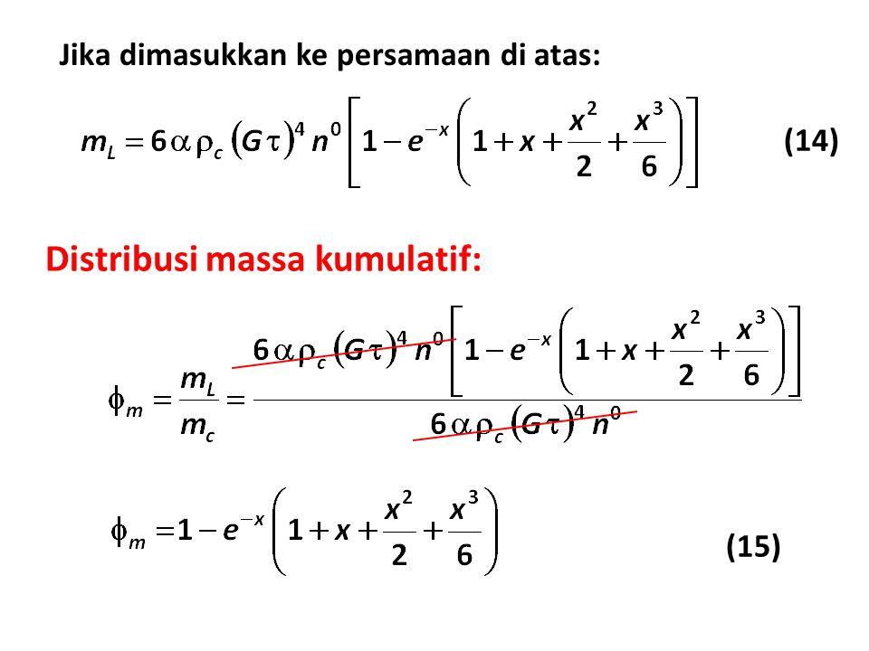 Jika dimasukkan ke persamaan di atas: (14) Distribusi massa kumulatif: (15)