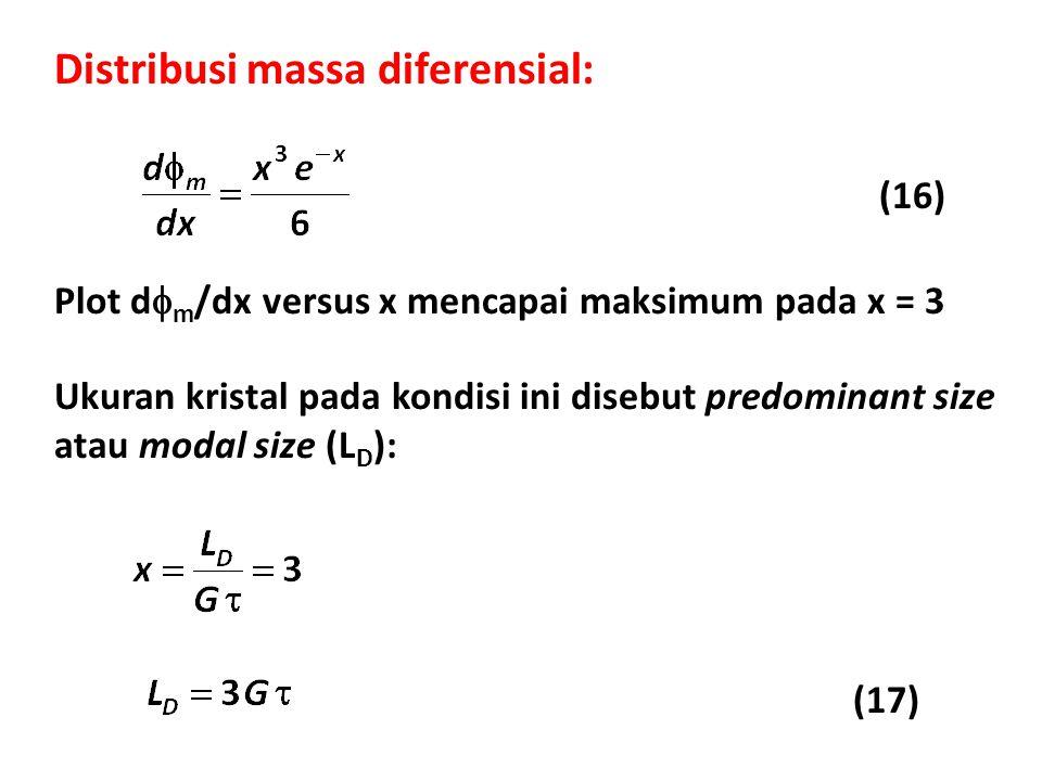 Distribusi massa diferensial: (16) Plot d  m /dx versus x mencapai maksimum pada x = 3 Ukuran kristal pada kondisi ini disebut predominant size atau