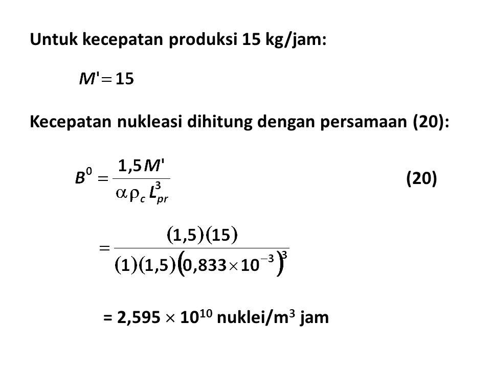 Untuk kecepatan produksi 15 kg/jam: (20) Kecepatan nukleasi dihitung dengan persamaan (20): = 2,595  10 10 nuklei/m 3 jam
