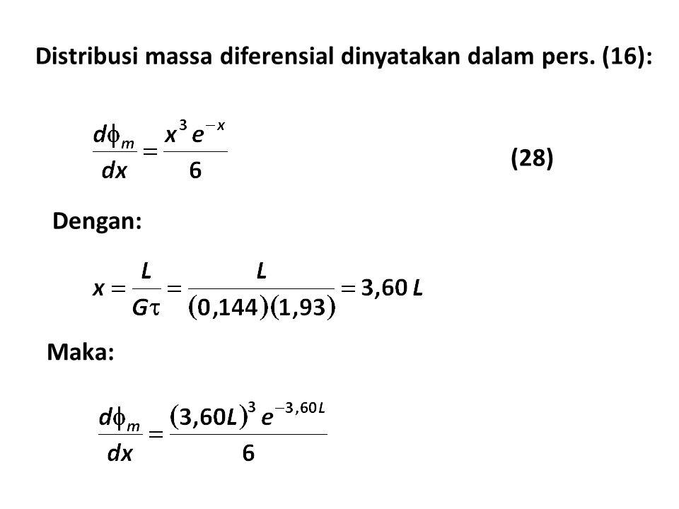 Dengan: Maka: Distribusi massa diferensial dinyatakan dalam pers. (16): (28)