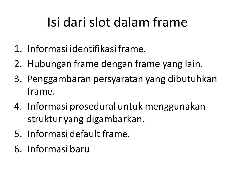 Isi dari slot dalam frame 1.Informasi identifikasi frame. 2.Hubungan frame dengan frame yang lain. 3.Penggambaran persyaratan yang dibutuhkan frame. 4