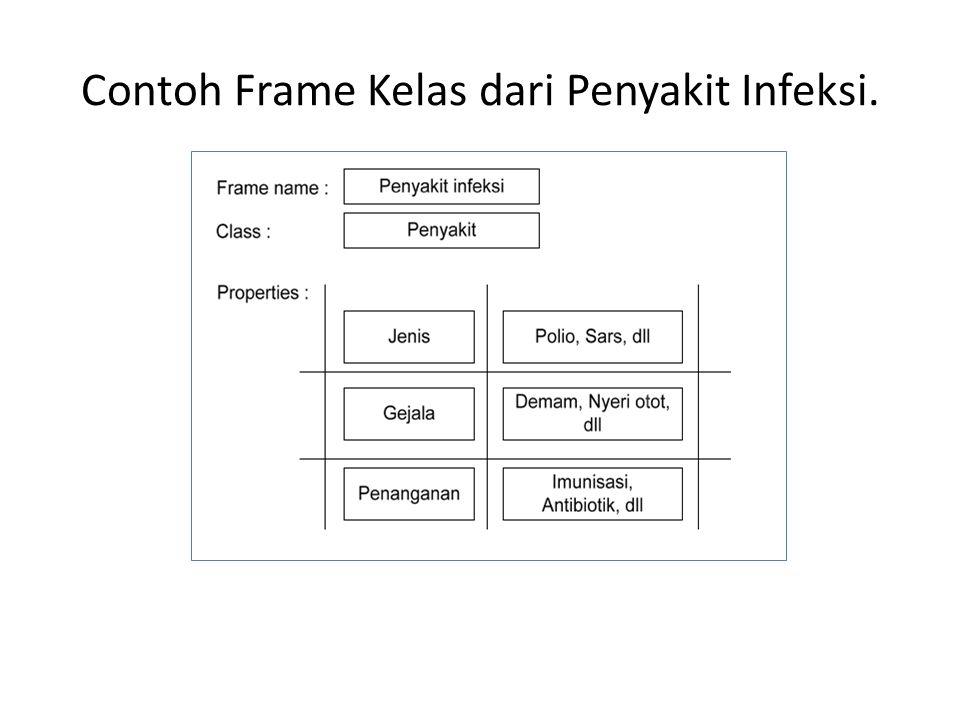Contoh Frame Kelas dari Penyakit Infeksi.