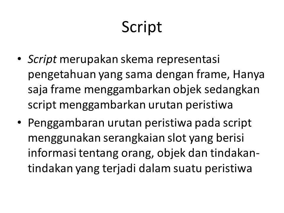 Script Script merupakan skema representasi pengetahuan yang sama dengan frame, Hanya saja frame menggambarkan objek sedangkan script menggambarkan uru
