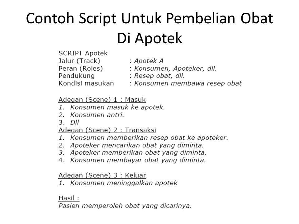 Contoh Script Untuk Pembelian Obat Di Apotek