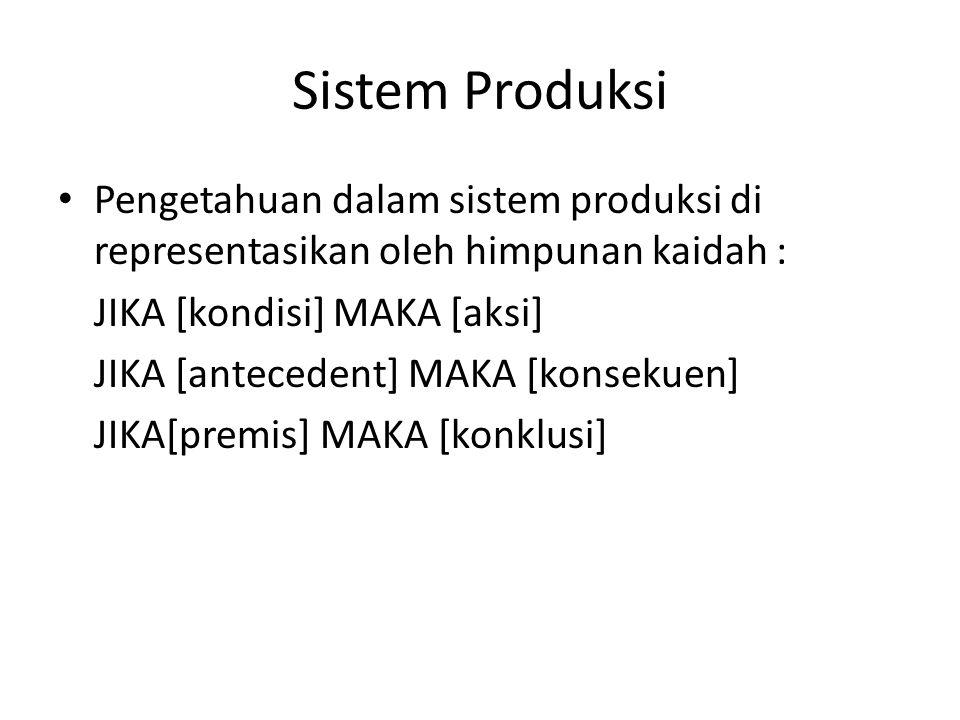 Sistem Produksi Pengetahuan dalam sistem produksi di representasikan oleh himpunan kaidah : JIKA [kondisi] MAKA [aksi] JIKA [antecedent] MAKA [konseku