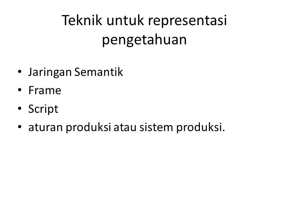 Teknik untuk representasi pengetahuan Jaringan Semantik Frame Script aturan produksi atau sistem produksi.