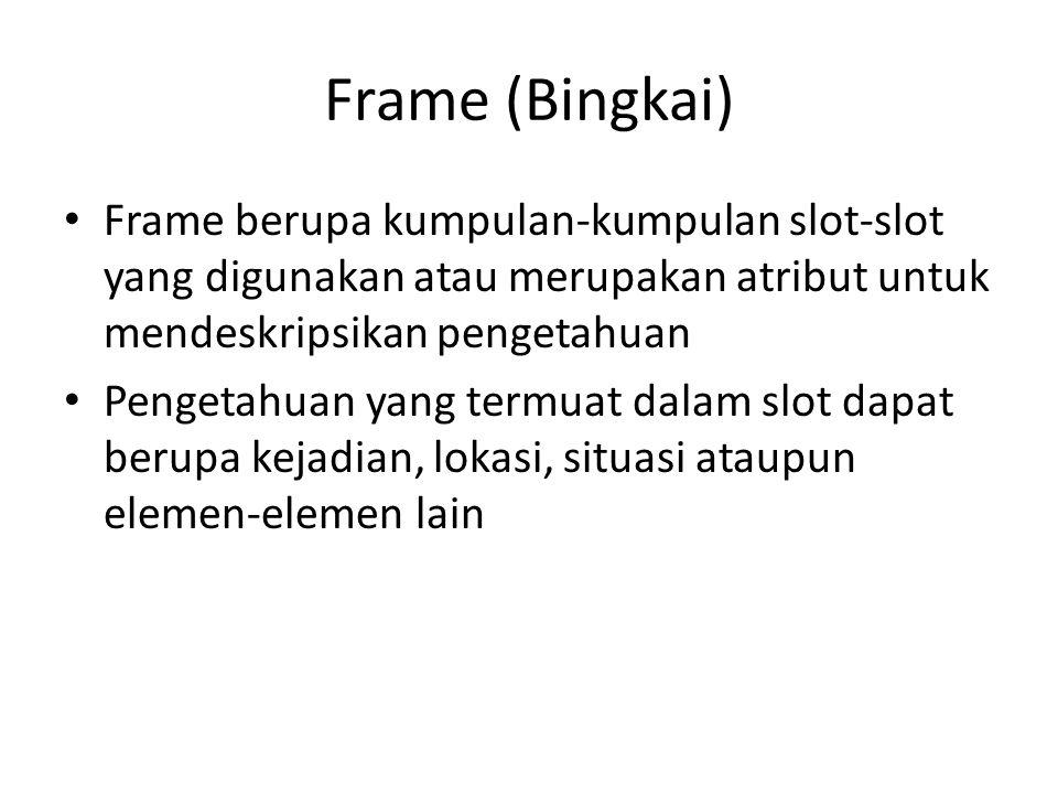 Frame (Bingkai) Frame berupa kumpulan-kumpulan slot-slot yang digunakan atau merupakan atribut untuk mendeskripsikan pengetahuan Pengetahuan yang term