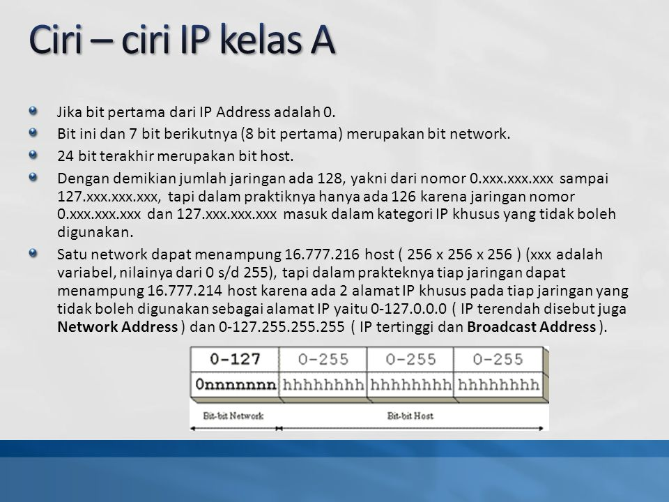 Jika bit pertama dari IP Address adalah 0.