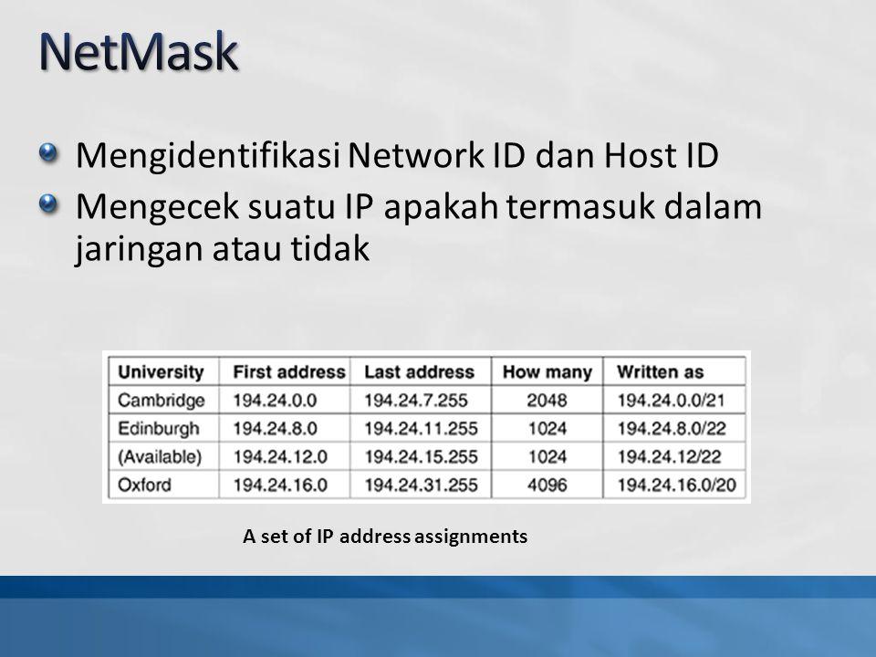 Mengidentifikasi Network ID dan Host ID Mengecek suatu IP apakah termasuk dalam jaringan atau tidak A set of IP address assignments