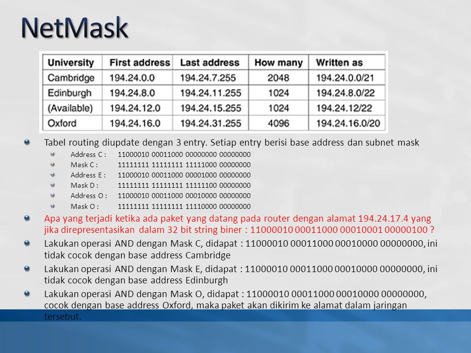 Tabel routing diupdate dengan 3 entry. Setiap entry berisi base address dan subnet mask Address C : 11000010 00011000 00000000 00000000 Mask C : 11111