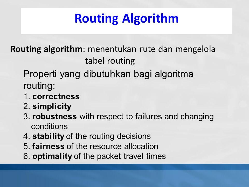 Routing algorithm: menentukan rute dan mengelola tabel routing Properti yang dibutuhkan bagi algoritma routing: 1.