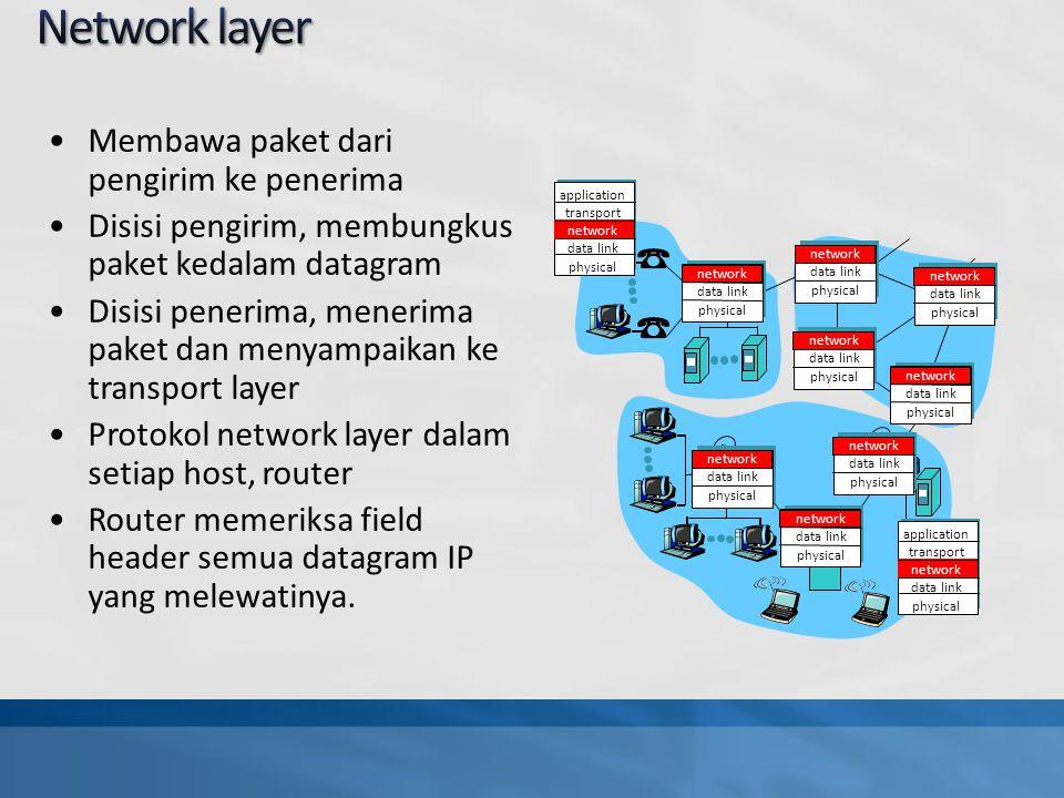 Membawa paket dari pengirim ke penerima Disisi pengirim, membungkus paket kedalam datagram Disisi penerima, menerima paket dan menyampaikan ke transport layer Protokol network layer dalam setiap host, router Router memeriksa field header semua datagram IP yang melewatinya.