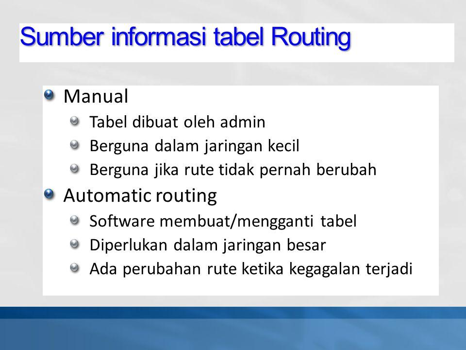 Sumber informasi tabel Routing Manual Tabel dibuat oleh admin Berguna dalam jaringan kecil Berguna jika rute tidak pernah berubah Automatic routing Software membuat/mengganti tabel Diperlukan dalam jaringan besar Ada perubahan rute ketika kegagalan terjadi
