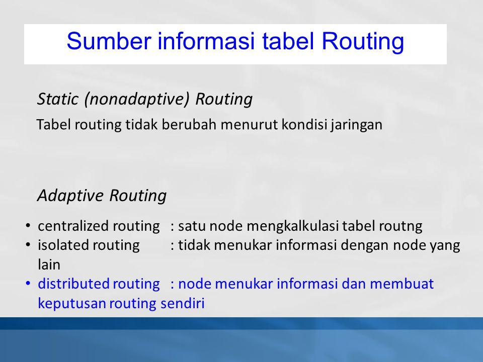Static (nonadaptive) Routing Tabel routing tidak berubah menurut kondisi jaringan Adaptive Routing centralized routing: satu node mengkalkulasi tabel routng isolated routing: tidak menukar informasi dengan node yang lain distributed routing: node menukar informasi dan membuat keputusan routing sendiri Sumber informasi tabel Routing