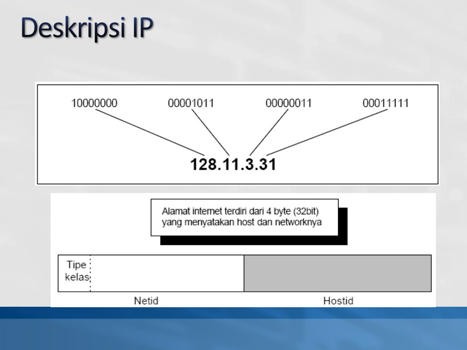IP address: 32-bit identifier for host, router interface interface: connection between host/router and physical link router's typically have multiple interfaces host may have multiple interfaces IP addresses associated with each interface 223.1.1.1 223.1.1.2 223.1.1.3 223.1.1.4 223.1.2.9 223.1.2.2 223.1.2.1 223.1.3.2 223.1.3.1 223.1.3.27 223.1.1.1 = 11011111 00000001 00000001 00000001 223 111
