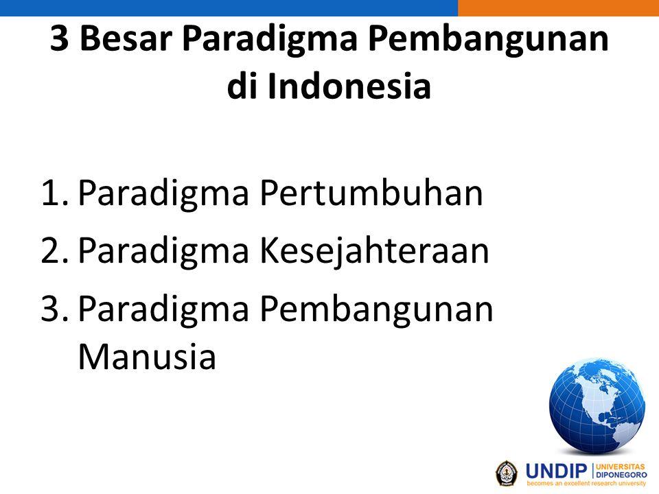 3 Besar Paradigma Pembangunan di Indonesia 1.Paradigma Pertumbuhan 2.Paradigma Kesejahteraan 3.Paradigma Pembangunan Manusia