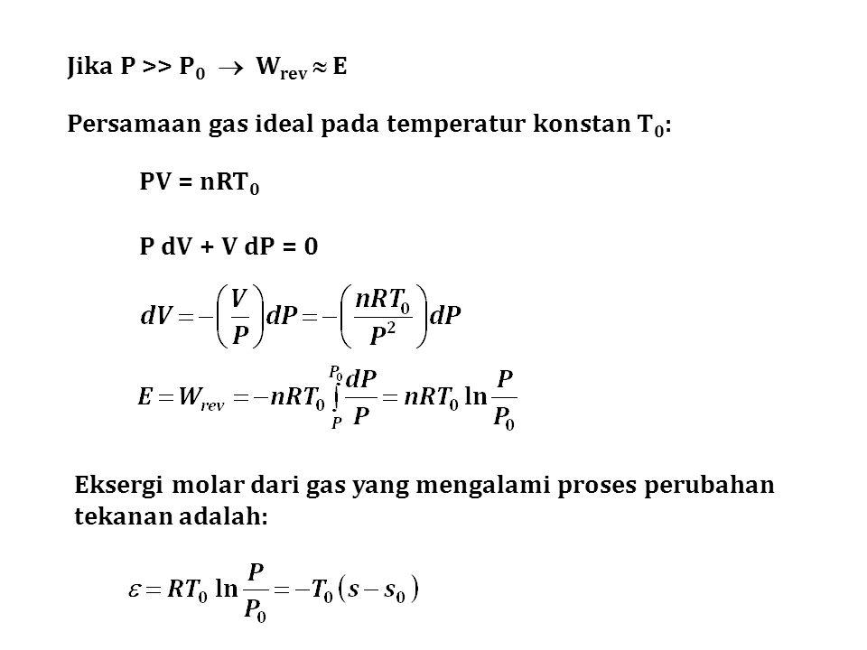 Jika P >> P 0  W rev  E PV = nRT 0 Persamaan gas ideal pada temperatur konstan T 0 : Eksergi molar dari gas yang mengalami proses perubahan tekanan adalah: P dV + V dP = 0