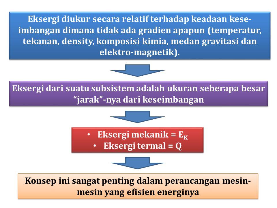 Eksergi diukur secara relatif terhadap keadaan kese- imbangan dimana tidak ada gradien apapun (temperatur, tekanan, density, komposisi kimia, medan gravitasi dan elektro-magnetik).
