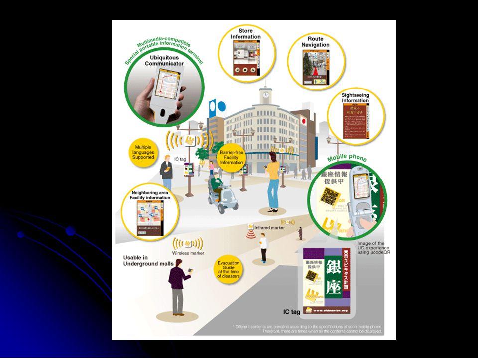 Implementasi ubiquitous computing Menggunaka obyek yang setiap hari digunakan : Menggunaka obyek yang setiap hari digunakan : Kancing baju Kancing baju Kabel Kabel Baju Baju Sepatu Sepatu