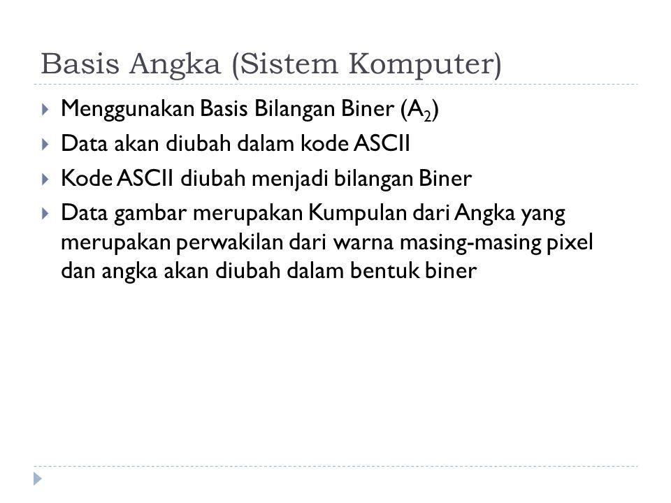 Basis Angka (Sistem Komputer)  Menggunakan Basis Bilangan Biner (A 2 )  Data akan diubah dalam kode ASCII  Kode ASCII diubah menjadi bilangan Biner
