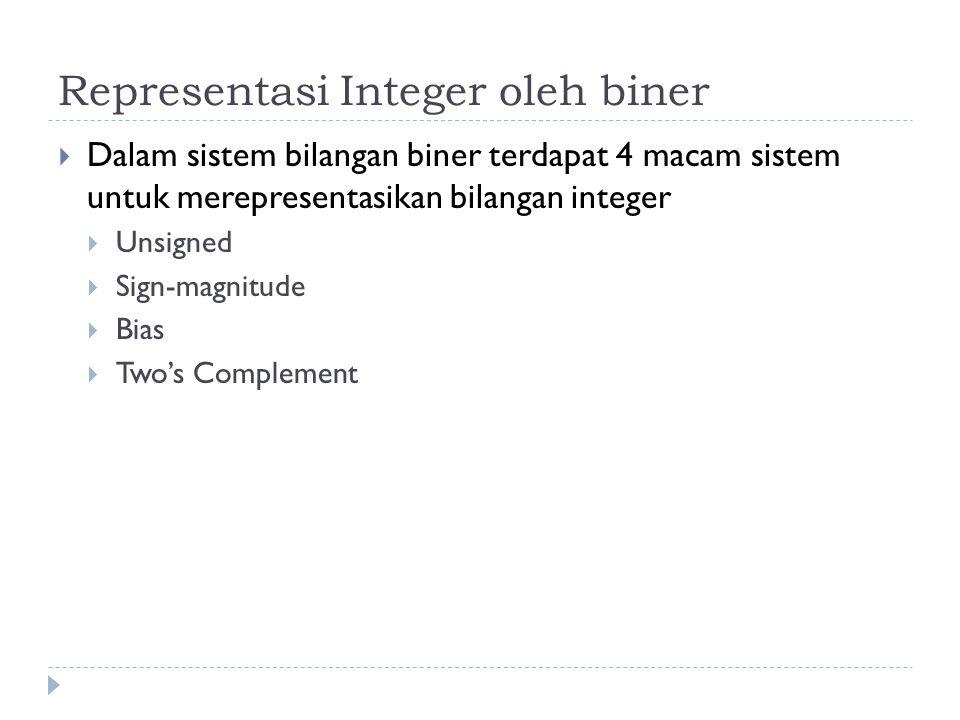 Representasi Integer oleh biner  Dalam sistem bilangan biner terdapat 4 macam sistem untuk merepresentasikan bilangan integer  Unsigned  Sign-magni
