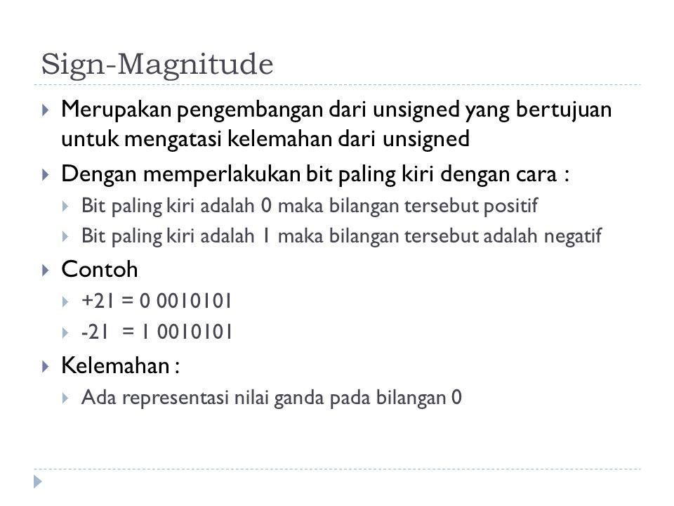Sign-Magnitude  Merupakan pengembangan dari unsigned yang bertujuan untuk mengatasi kelemahan dari unsigned  Dengan memperlakukan bit paling kiri de