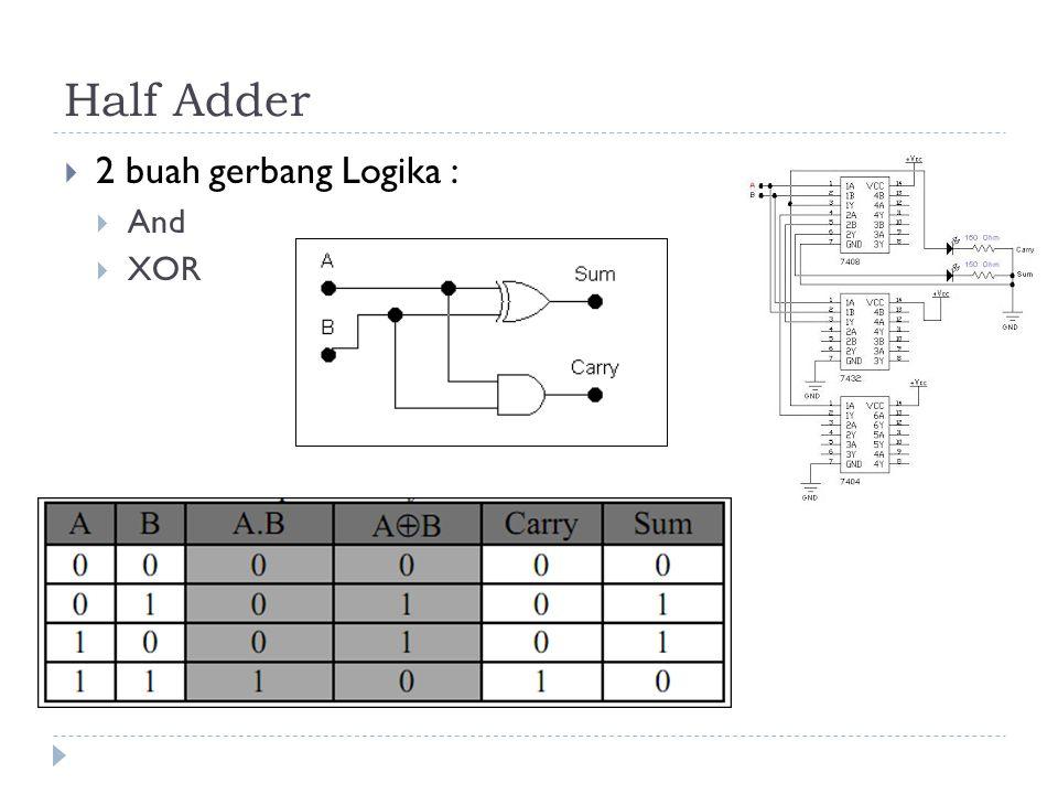 Half Adder  2 buah gerbang Logika :  And  XOR