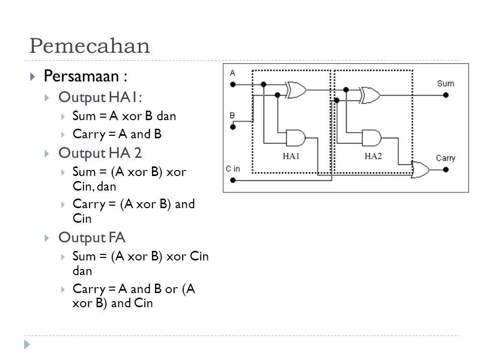 Pemecahan  Persamaan :  Output HA1:  Sum = A xor B dan  Carry = A and B  Output HA 2  Sum = (A xor B) xor Cin, dan  Carry = (A xor B) and Cin 