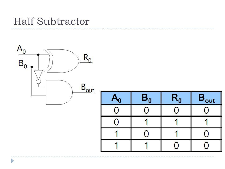 Half Subtractor