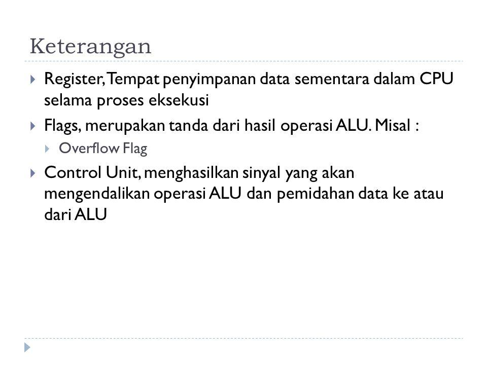 Keterangan  Register, Tempat penyimpanan data sementara dalam CPU selama proses eksekusi  Flags, merupakan tanda dari hasil operasi ALU. Misal :  O