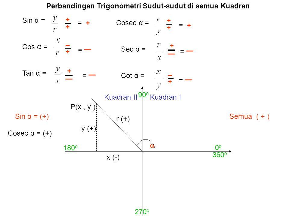 Perbandingan Trigonometri Sudut-sudut di semua Kuadran Sin α = Cos α = Tan α = Cot α = Cosec α = Sec α = Kuadran II Semua ( + )  P(x, y ) r (+) y (+)