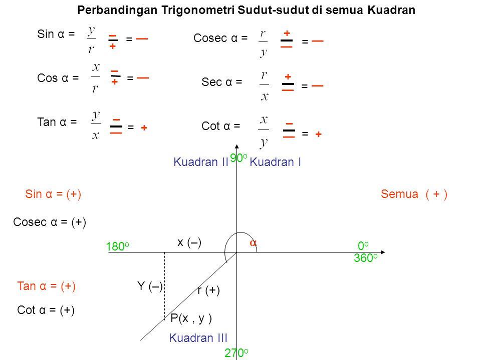 Perbandingan Trigonometri Sudut-sudut di semua Kuadran Sin α = Cos α = Tan α = Cot α = Cosec α = Sec α = Semua ( + )  = ─ ─ – _ + = + Kuadran III Cos