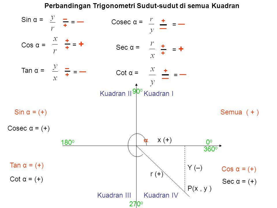 Perbandingan Trigonometri Sudut-sudut di semua Kuadran Sin α = Cos α = Tan α = Cot α = Cosec α = Sec α = Semua ( + )  Tan α = (+) Cot α = (+) Cosec α