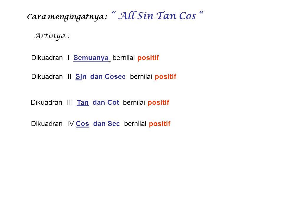 """Cara mengingatnya : """" All Sin Tan Cos """" Artinya : Dikuadran I Semuanya bernilai positif Dikuadran II Sin dan Cosec bernilai positif Dikuadran III Tan"""