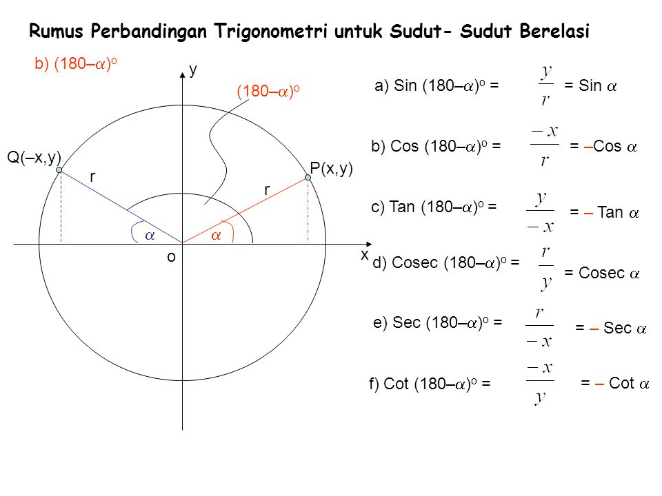 Rumus Perbandingan Trigonometri untuk Sudut- Sudut Berelasi x y b) (180–  ) o r o  Q(–x,y) = –Cos  = Sin  = – Cot  = – Sec  = Cosec  = – Tan 