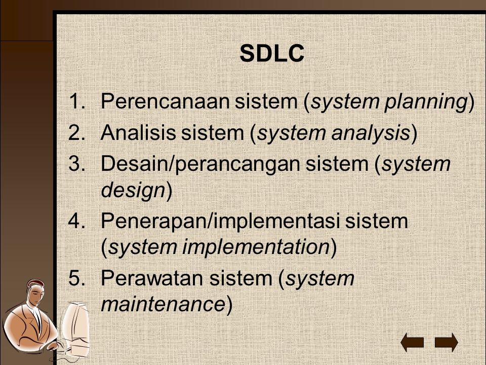 SDLC 1.Perencanaan sistem (system planning) 2.Analisis sistem (system analysis) 3.Desain/perancangan sistem (system design) 4.Penerapan/implementasi s