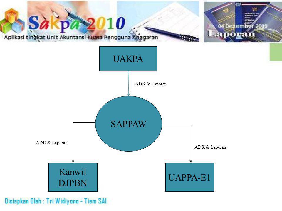 UAKPA SAPPAW UAPPA-E1 Kanwil DJPBN ADK & Laporan