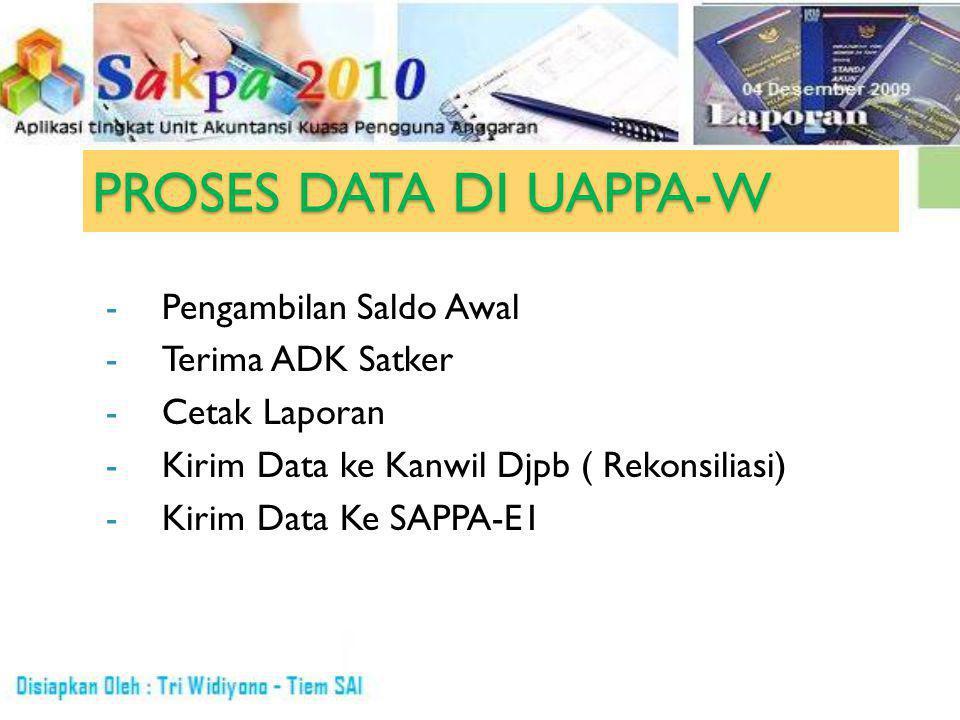 PROSES DATA DI UAPPA-W -Pengambilan Saldo Awal -Terima ADK Satker -Cetak Laporan -Kirim Data ke Kanwil Djpb ( Rekonsiliasi) -Kirim Data Ke SAPPA-E1