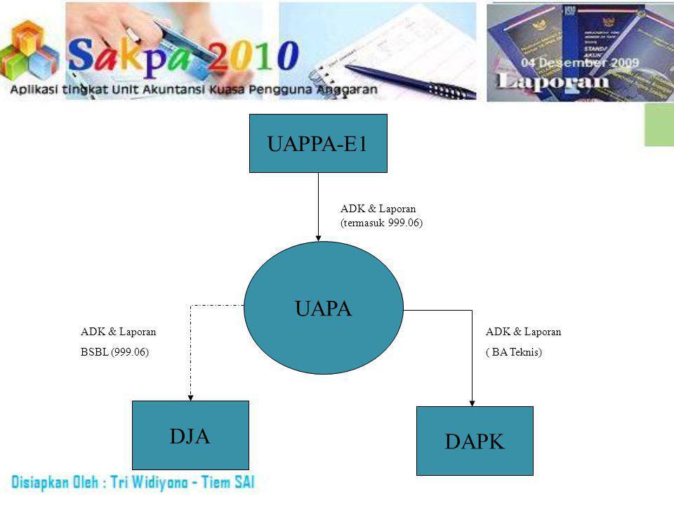 UAPPA-E1 UAPA DAPK DJADJA ADK & Laporan (termasuk 999.06) ADK & Laporan ( BA Teknis) ADK & Laporan BSBL (999.06)