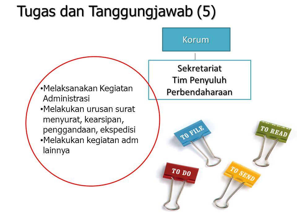 Tugas dan Tanggungjawab (4) Menyiapkan materi Rencana & Jadwal Kegiatan Penyuluhan Perbend., Menyusun & memperbaharui status profil satker Menyiapkan