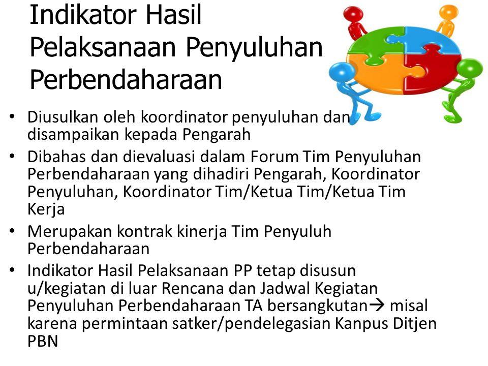 Rencana & Jadwal Kegiatan Penyuluhan Perbendaharaan Dasar pelaksanaan kegiatan Penyuluhan Berisi kegiatan penyuluhan yang akan dilaksanakan Tim PP, in
