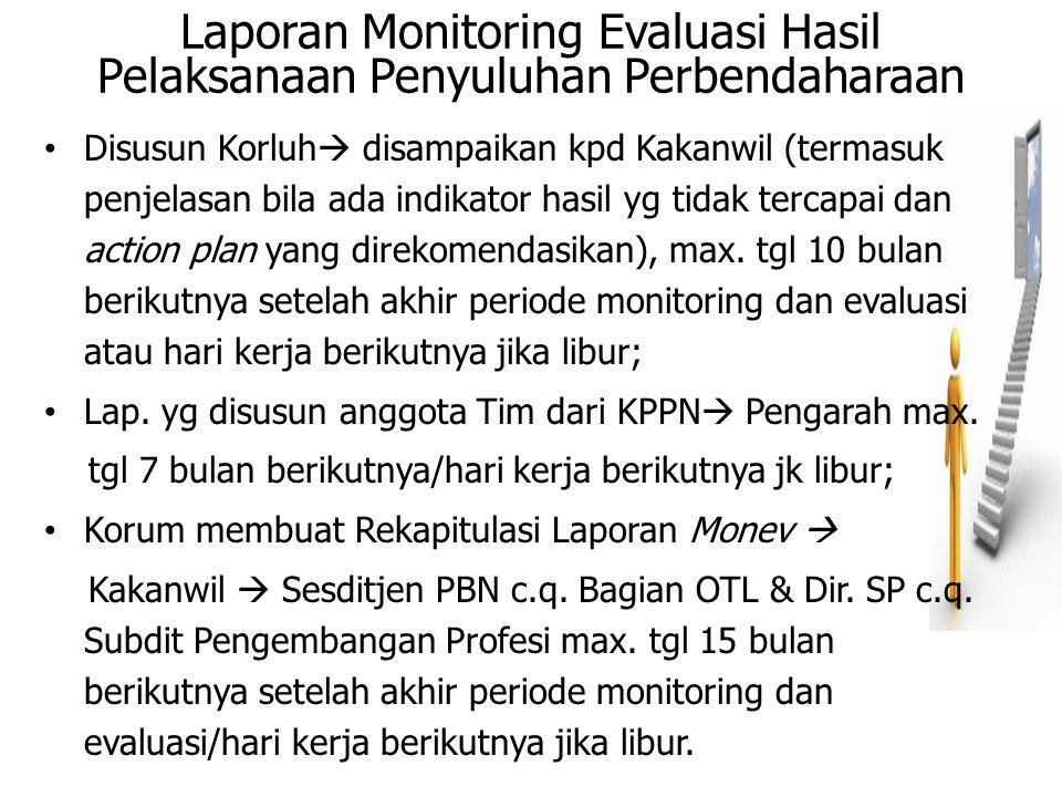 Monitoring Evaluasi Hasil Pelaksanaan Penyuluhan Perbendaharaan Menilai apakah penyuluhan memberikan manfaat bagi pengelolaan perbendaharaan di satker Berdasarkan Indikator Hasil Pelaksanaan PP Dilaksanakan bertahap & max.