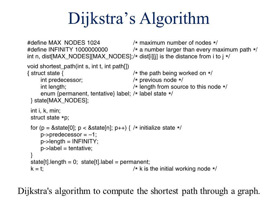 Dijkstra's Algorithm Dijkstra's algorithm to compute the shortest path through a graph. 5-8 top