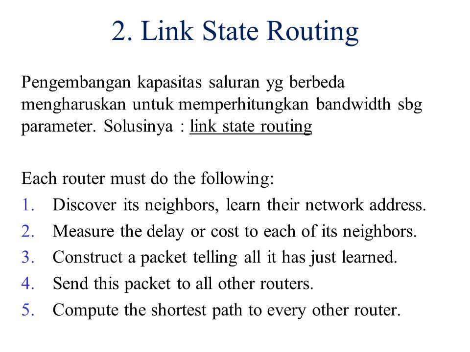 2. Link State Routing Pengembangan kapasitas saluran yg berbeda mengharuskan untuk memperhitungkan bandwidth sbg parameter. Solusinya : link state rou