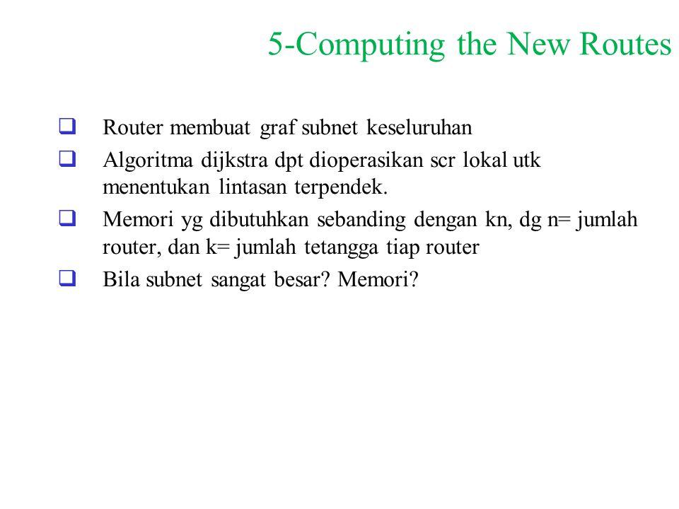 5-Computing the New Routes  Router membuat graf subnet keseluruhan  Algoritma dijkstra dpt dioperasikan scr lokal utk menentukan lintasan terpendek.